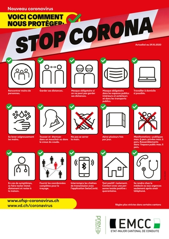 Rappel des gestes barrières pour lutter contre le coronavirus.